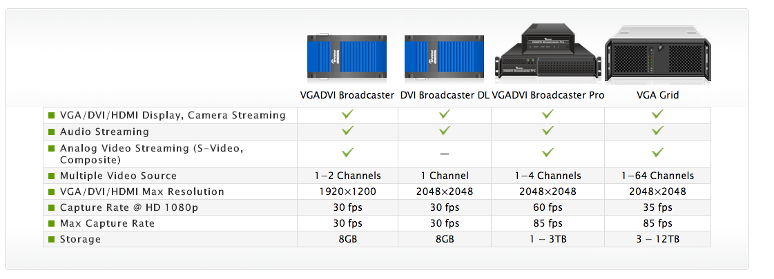 Epiphan Broadcasting Overview