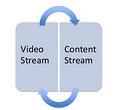 cloud based bandwidth video confernecing