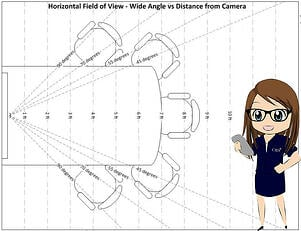 CRS_Field_of_View