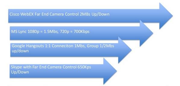 Premium_Web_Conferencing_Bandwidth_Services