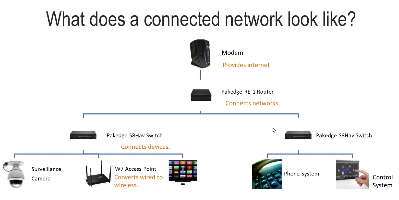 video_conferencing_network