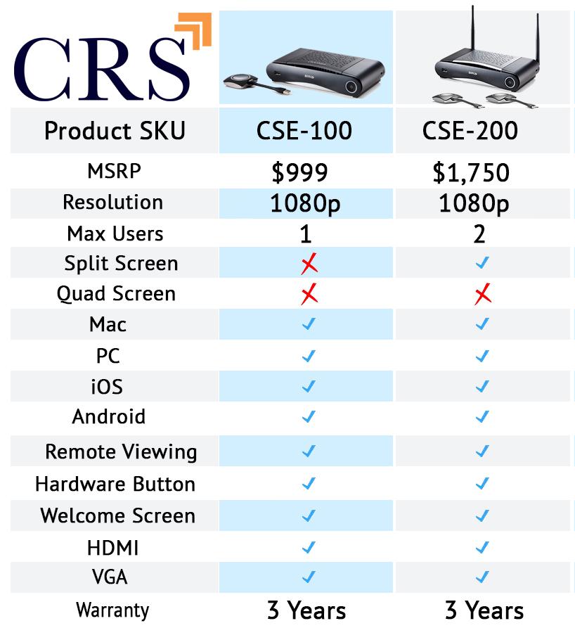 Crestron CSE-100 vs CSE-200.png
