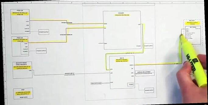 Dual Camera Zoom Room Wiring Diagram.jpg
