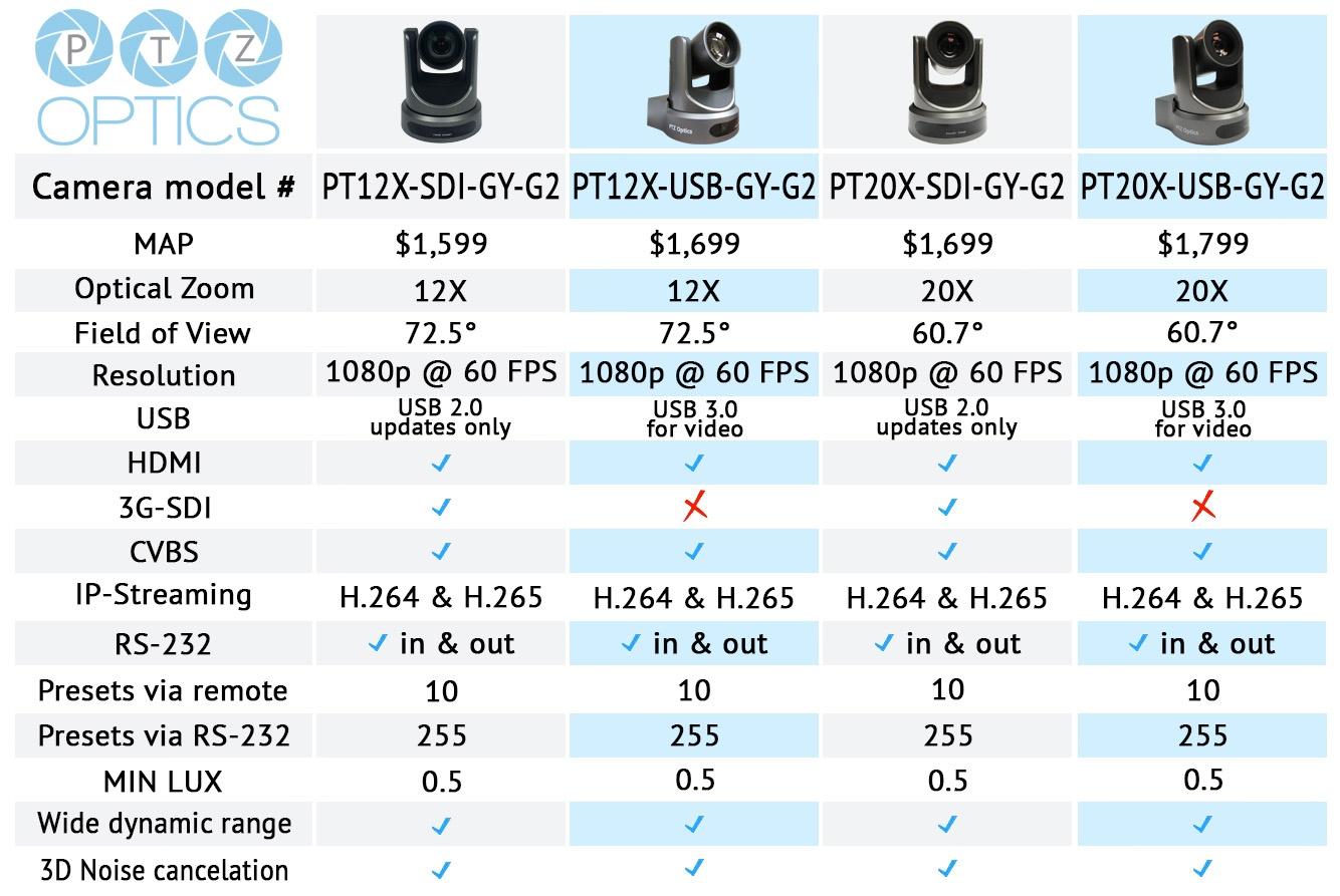 PTZOptics_Comparison_Chart.jpg