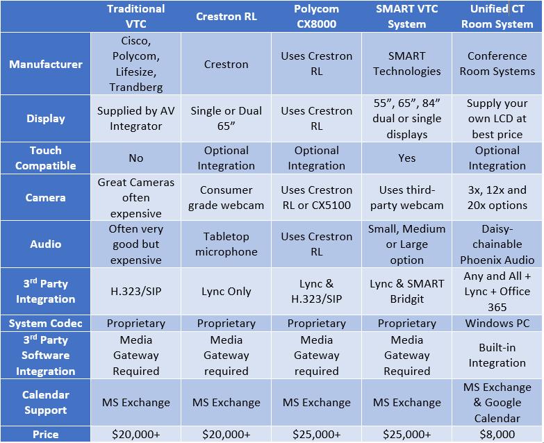 chart_chart